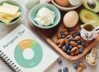 Ketogenic-Diet