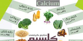 ویتامین D و کلسیم